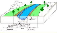 conca-hidrografica-pq